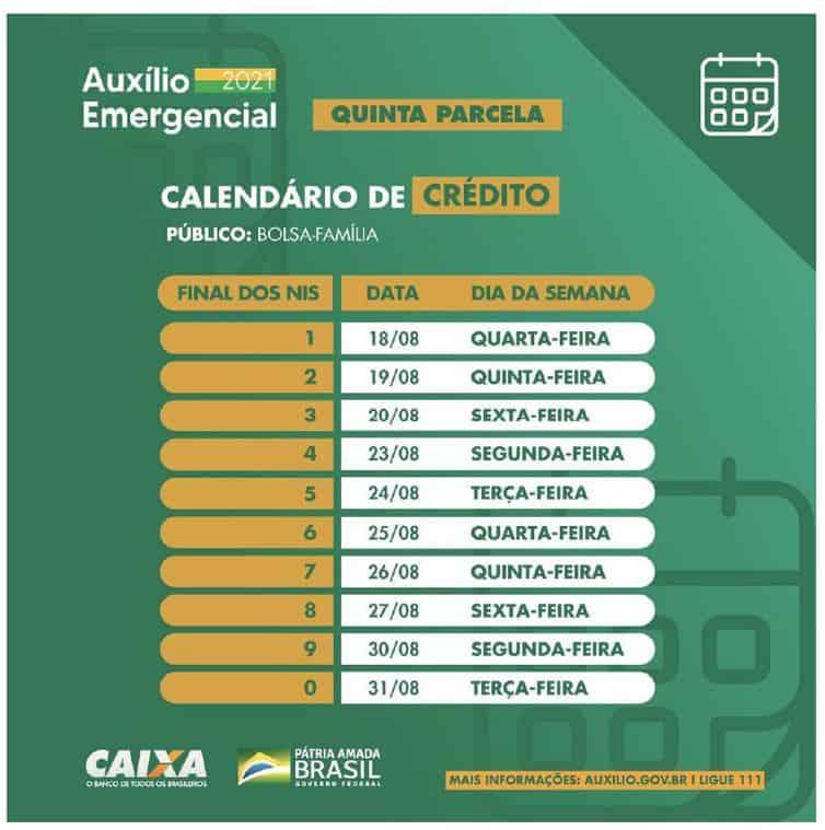 Calendário de pagamento da quinta parcela do auxílio emergencial para beneficiários do Bolsa Família - Divulgação/Caixa
